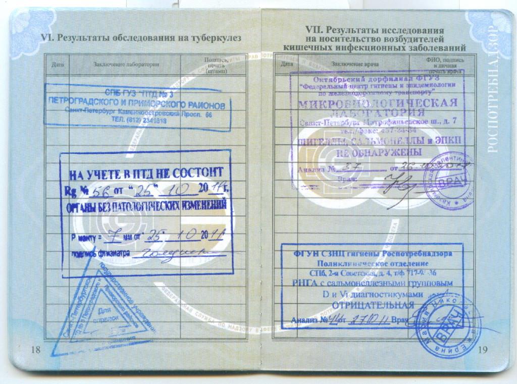 Сделать медицинскую книжку в Москве Коптево