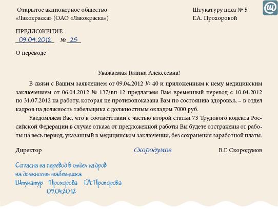 Квалификационный справочник должностей архива
